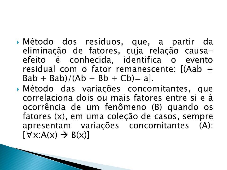 Método dos resíduos, que, a partir da eliminação de fatores, cuja relação causa- efeito é conhecida, identifica o evento residual com o fator remanescente: [(Aab + Bab + Bab)/(Ab + Bb + Cb)= a].